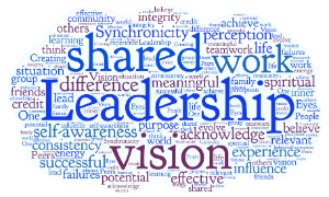Blue Leadership Word Cloud